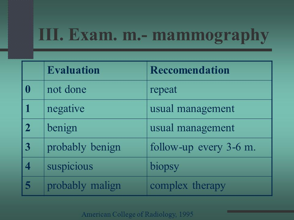 III. Exam. m.- mammography