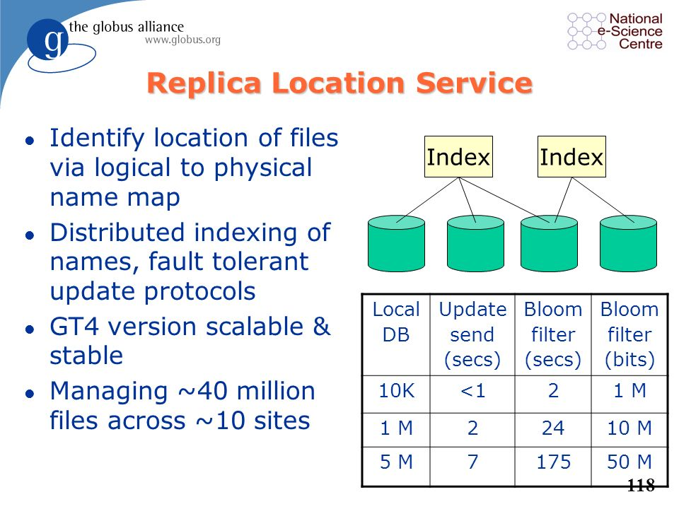 Replica Location Service
