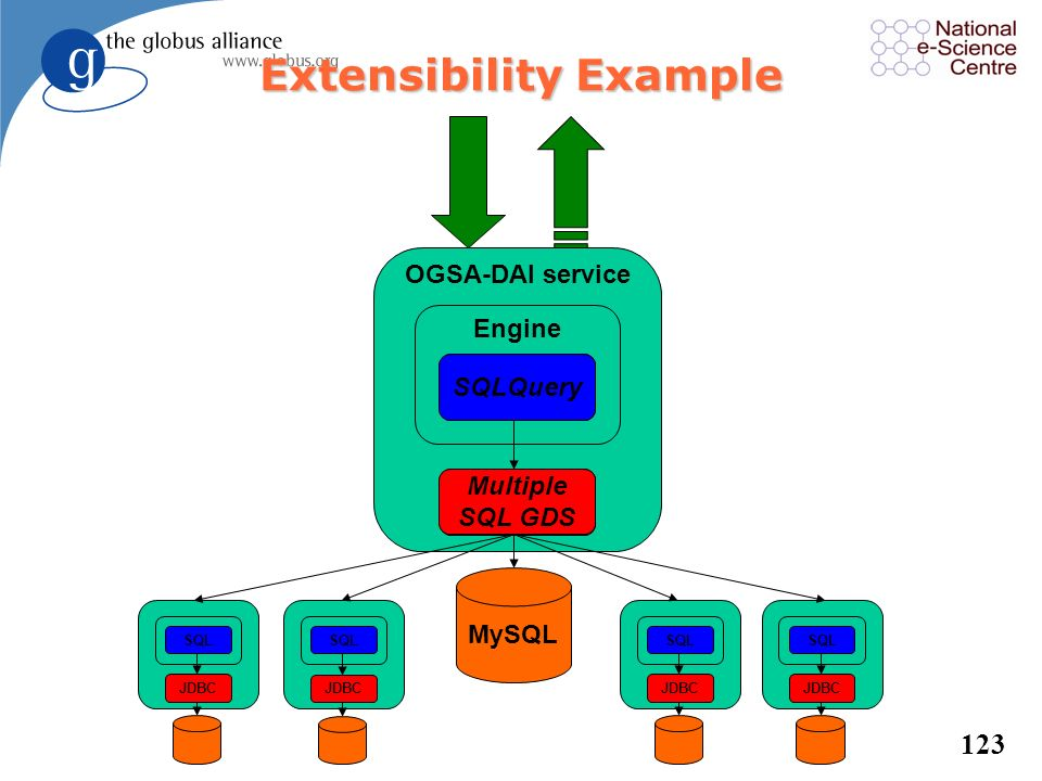 Extensibility Example