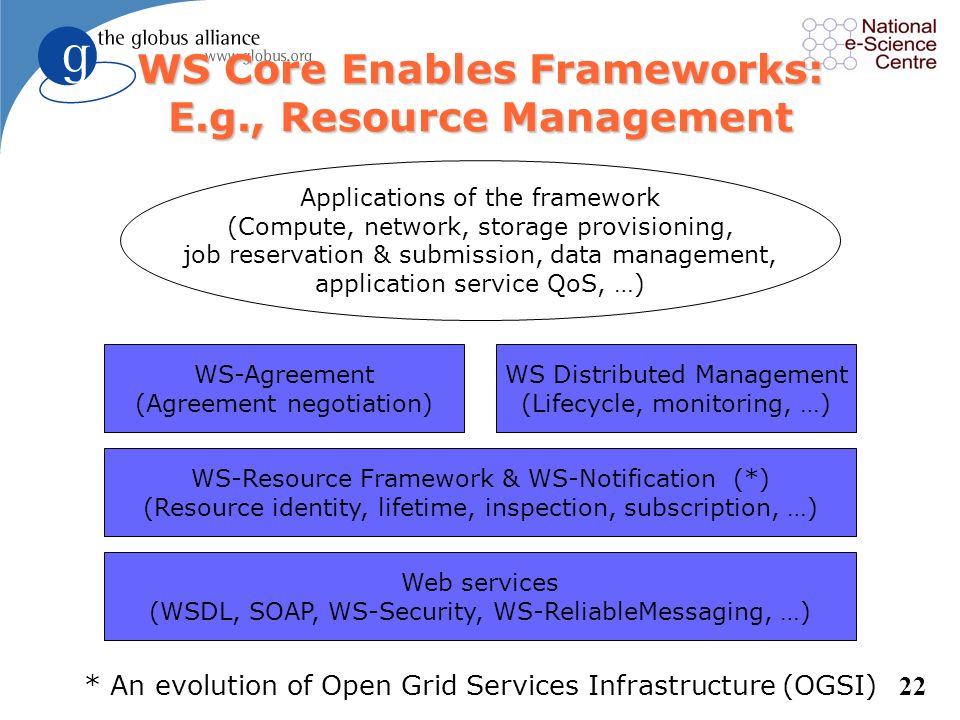 WS Core Enables Frameworks: E.g., Resource Management