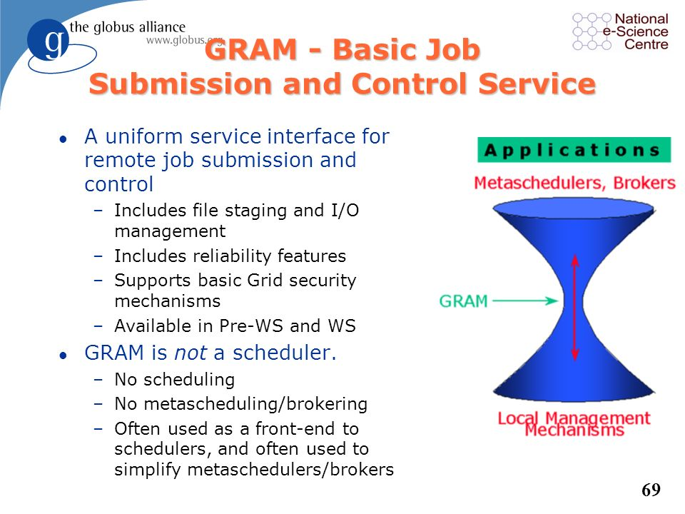 GRAM - Basic Job Submission and Control Service