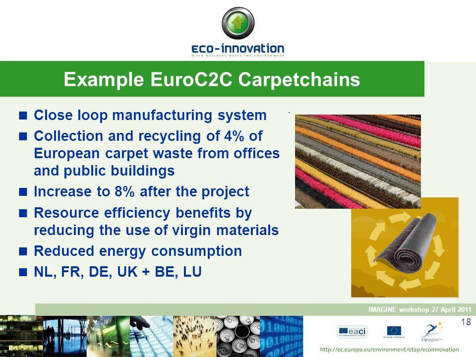 Example EuroC2C Carpetchains