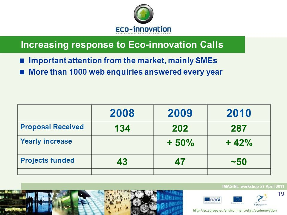 Increasing response to Eco-innovation Calls