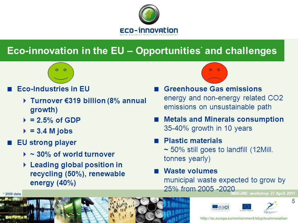Eco-innovation in the EU – Opportunities* and challenges
