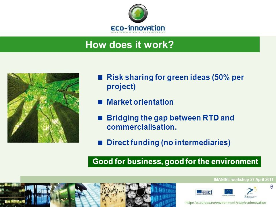 How does it work Risk sharing for green ideas (50% per project)