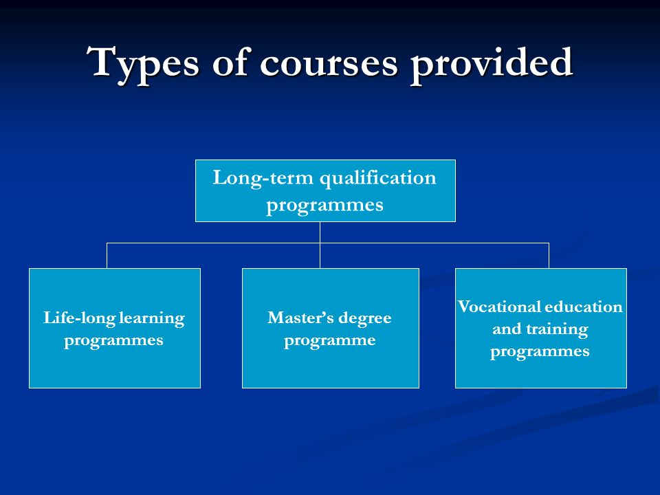Types of courses provided