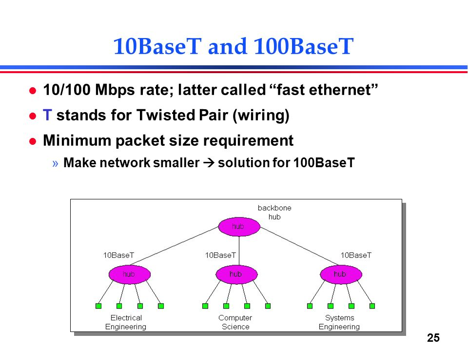 computer networking lecture 7 - ethernet