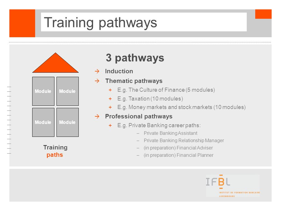 Training pathways 3 pathways Induction Thematic pathways