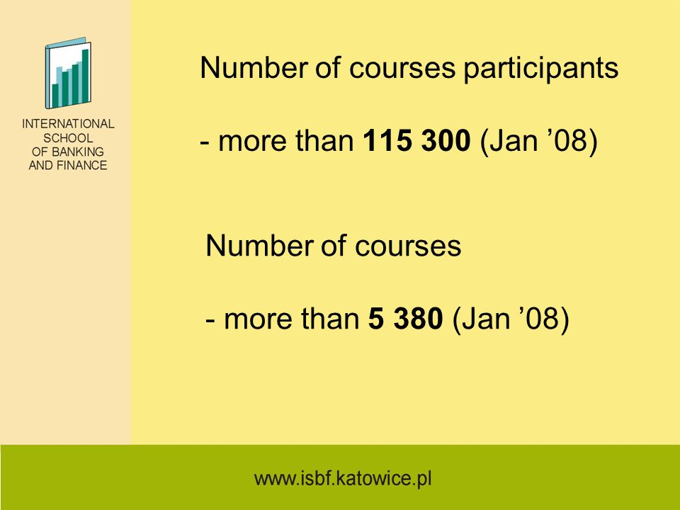 Number of courses participants - more than 115 300 (Jan '08)
