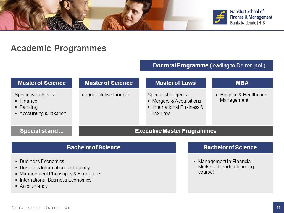 Executive Master Programmes
