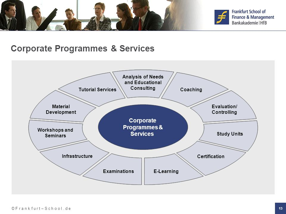 Corporate Programmes & Services