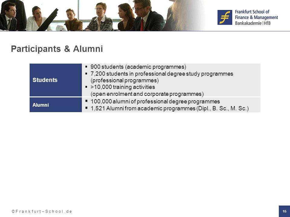 Participants & Alumni 900 students (academic programmes) Figures: