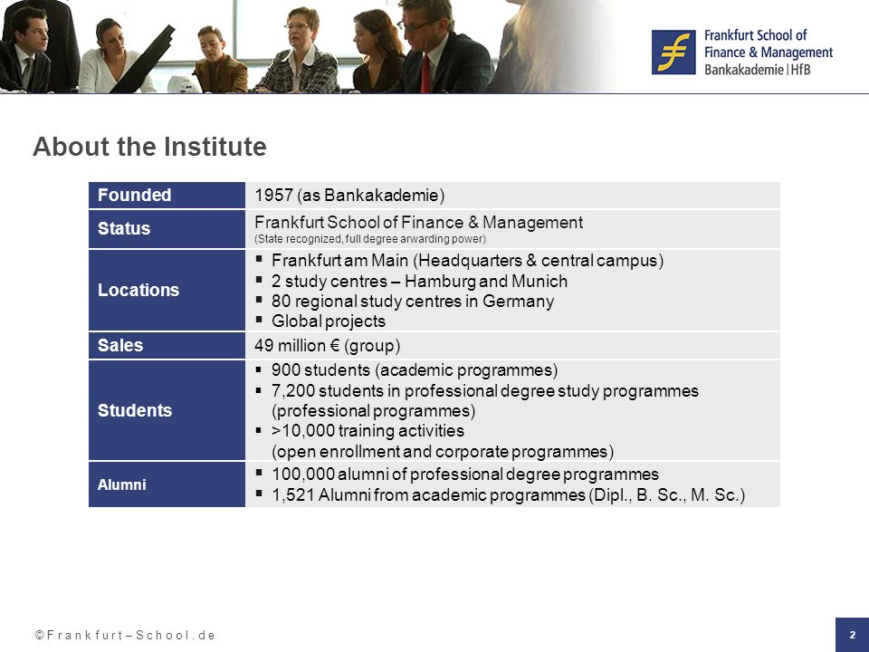 About the Institute Founded 1957 (as Bankakademie) Figures: Status