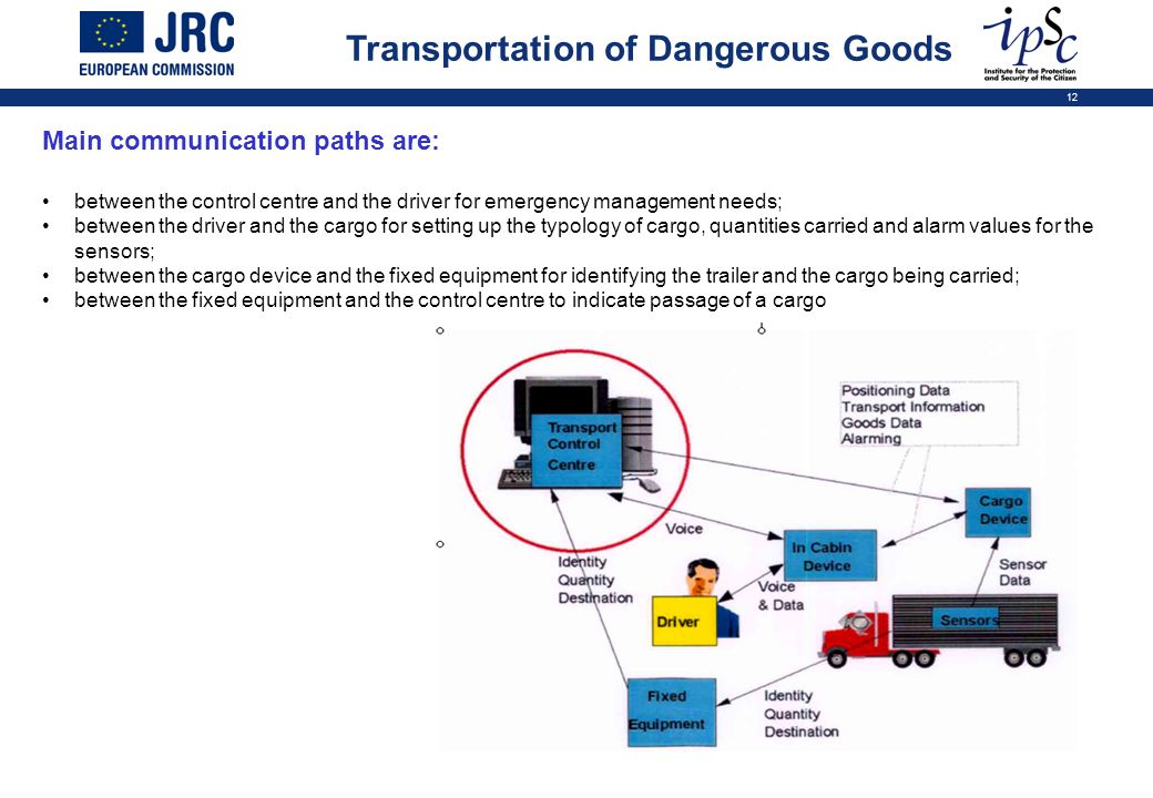 transportation cargo and dangerous goods Cargo tank safety cargo tank safety hazardous materials/dangerous goods regulations us department of transportation.