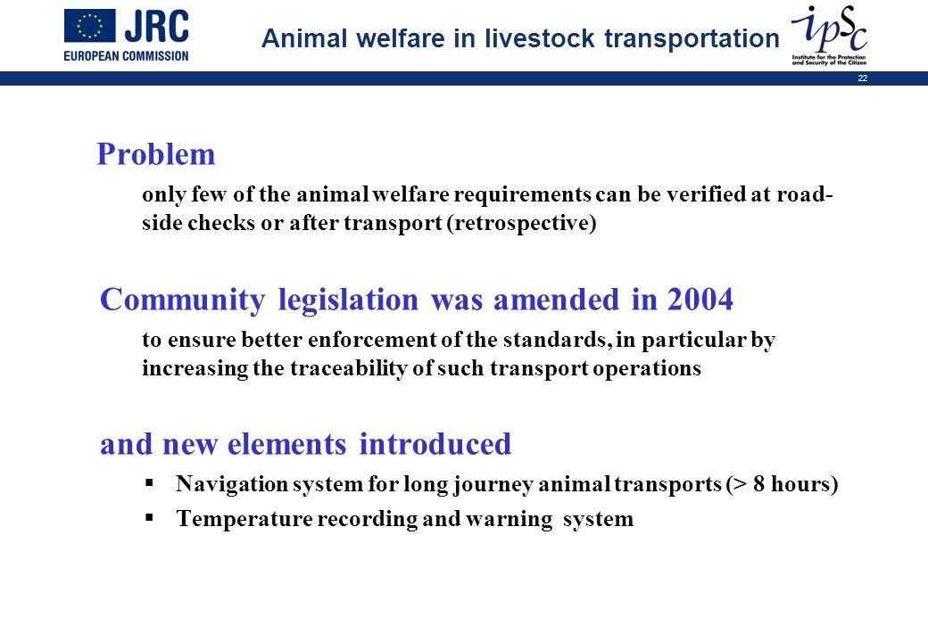 Community legislation was amended in 2004
