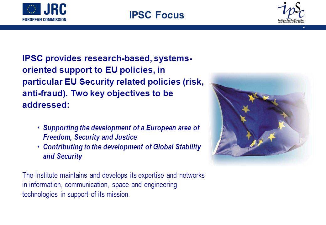 IPSC Focus