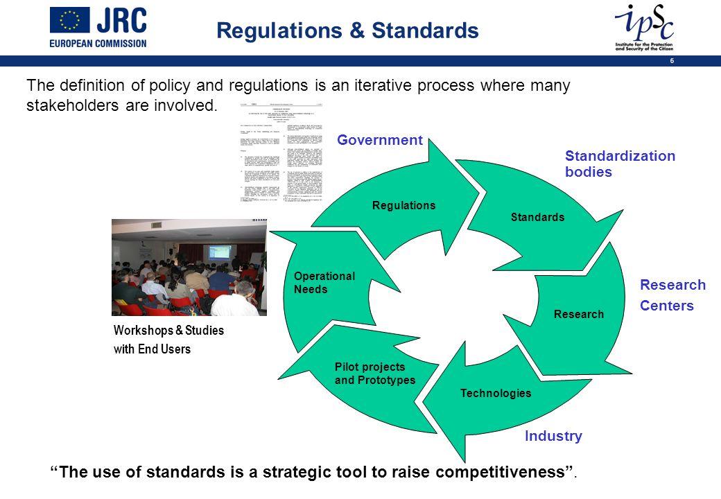 Regulations & Standards