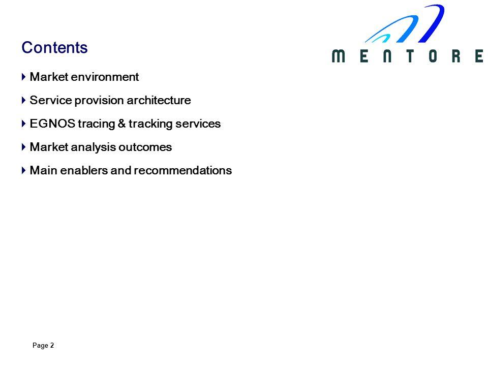 Contents Market environment Service provision architecture
