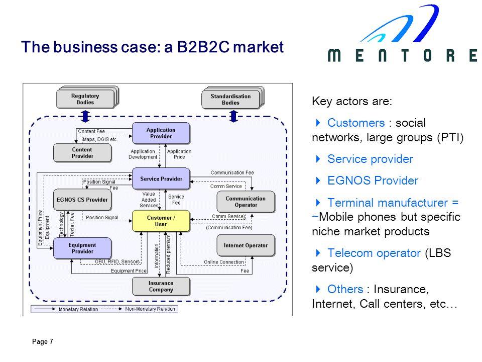 The business case: a B2B2C market