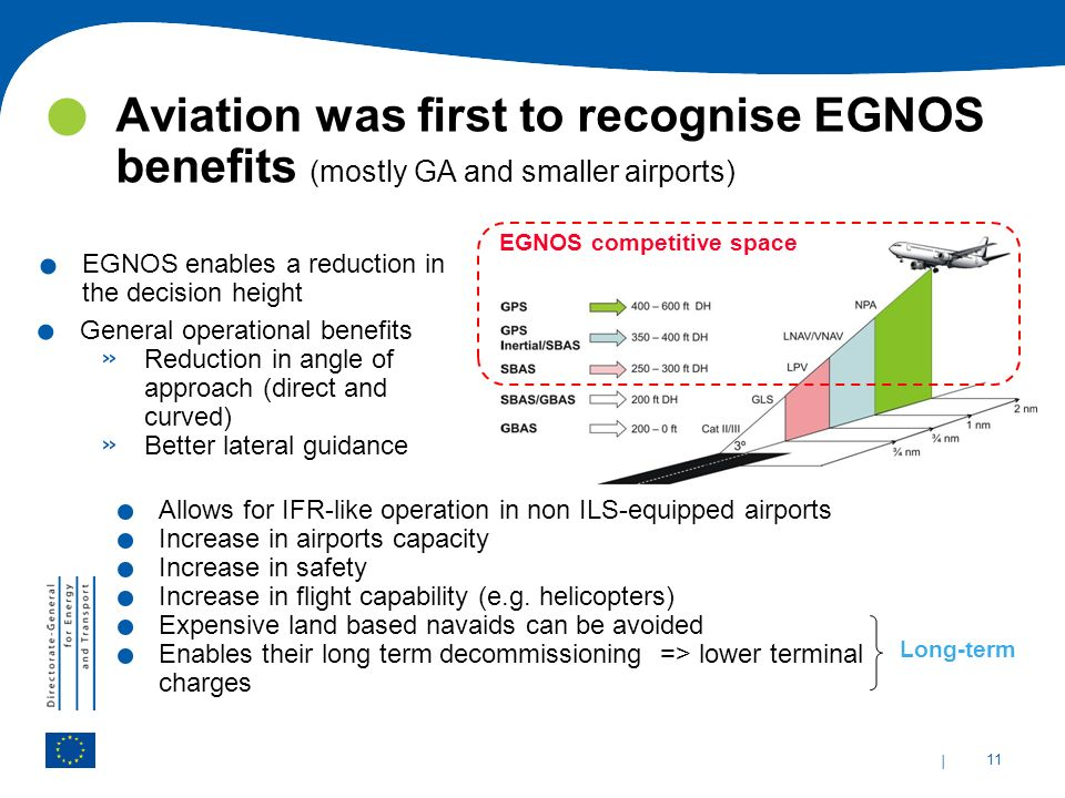 Aviation was first to recognise EGNOS benefits (mostly GA and smaller airports)