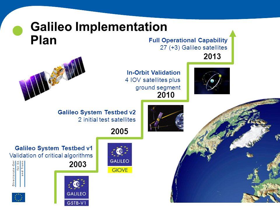 Galileo Implementation Plan