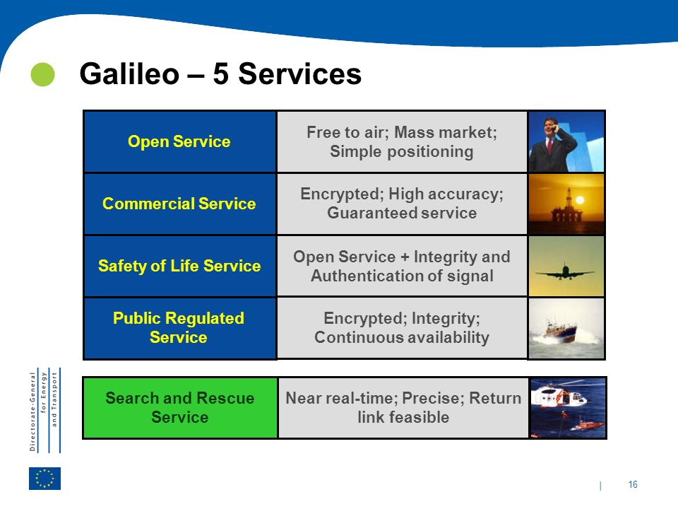 Galileo – 5 Services Open Service