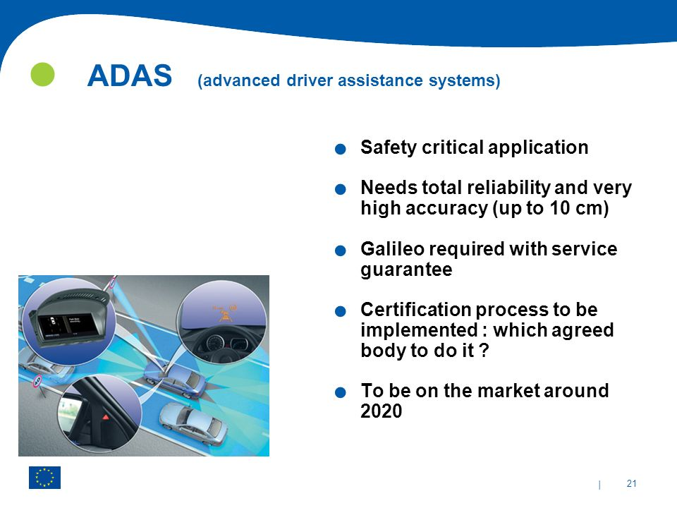 ADAS (advanced driver assistance systems)