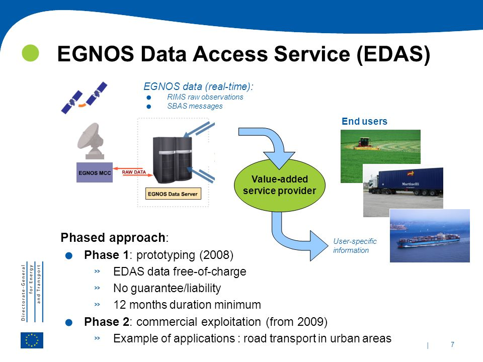 EGNOS Data Access Service (EDAS)