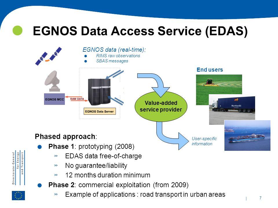 EGNOS Data Access Service (EDAS)