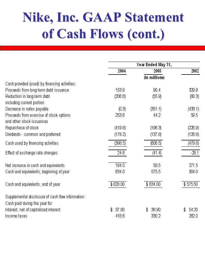 cash flow of chemalite inc Our tutors are available 24/7 to assist in your academic stuff, our professional writers are ready to serve you in services you need we do assist you in solving case for chemalite, inc(b): cash flow analysis.