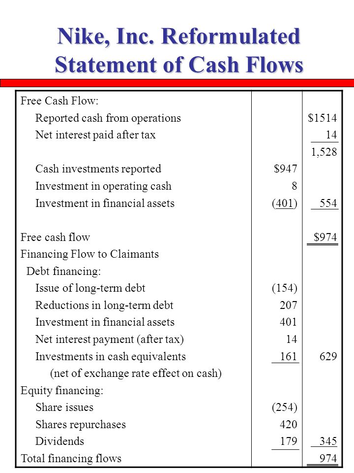 chemalite inc cash flow Cash on june 30, 2003| $ 230,000 | by analyzing income statement, balance sheet and cash flow statement of chemalite, inc for period of first half of 2003, we find that the actual loss of chemalite, inc in that period is $7,500.