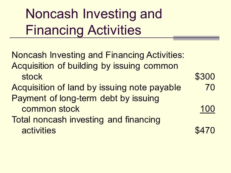 Chapter 18 the cash flow statement ppt download for Loan to buy land and build house