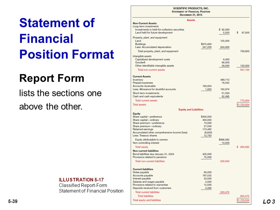 5 Statement Of Financial Position And Statement Of Cash