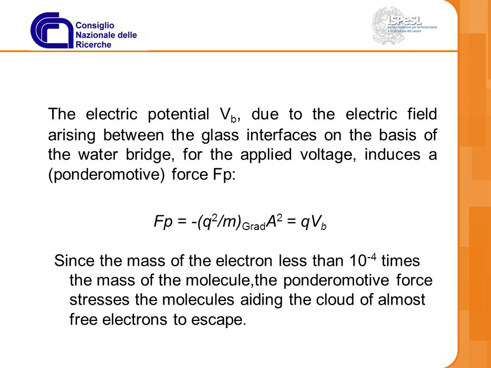 The electric potential Vb, due to the electric field arising between the glass interfaces on the basis of the water bridge, for the applied voltage, induces a (ponderomotive) force Fp: