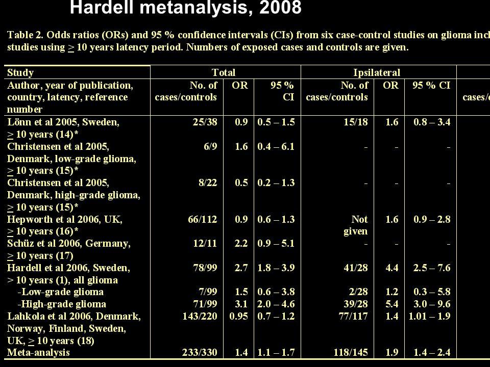 Hardell metanalysis, 2008