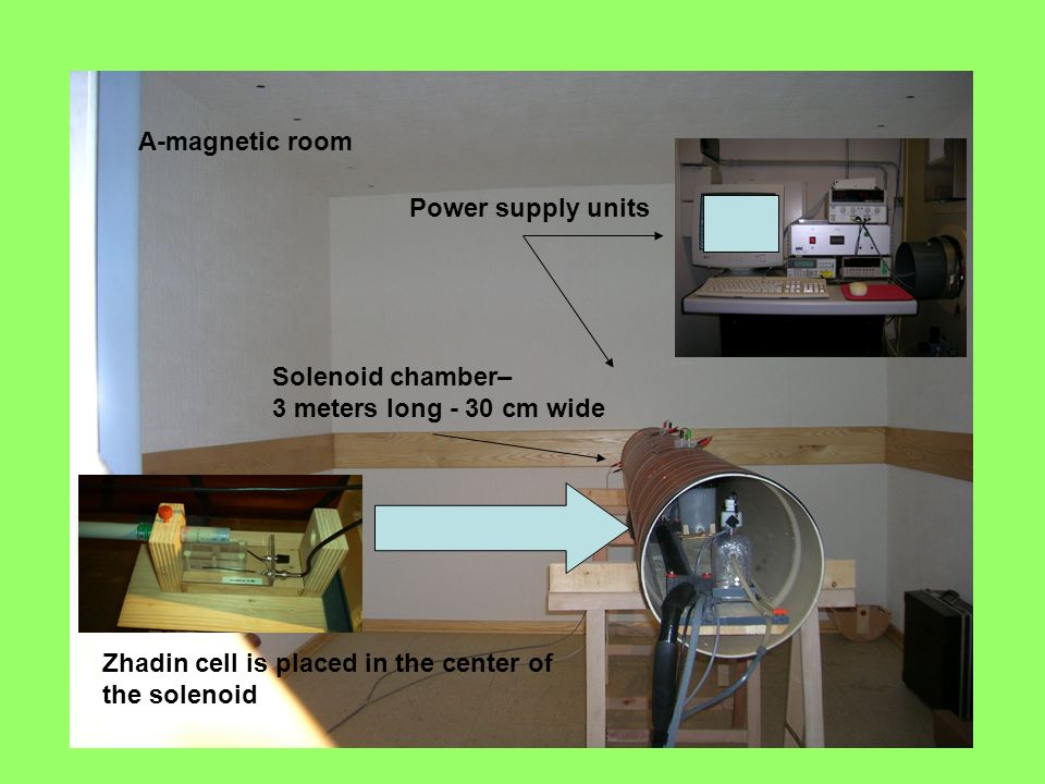 A-magnetic room Power supply units. Solenoid chamber– 3 meters long - 30 cm wide. Zhadin cell is placed in the center of.