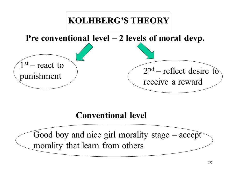 rule and act nonconsequentialist theory For example, one categorical imperative states, act so as to use humanity, whether in your own person or in others, always as an end, and never merely as a means enacted by reason, this theory demands obedience in respect of reason.