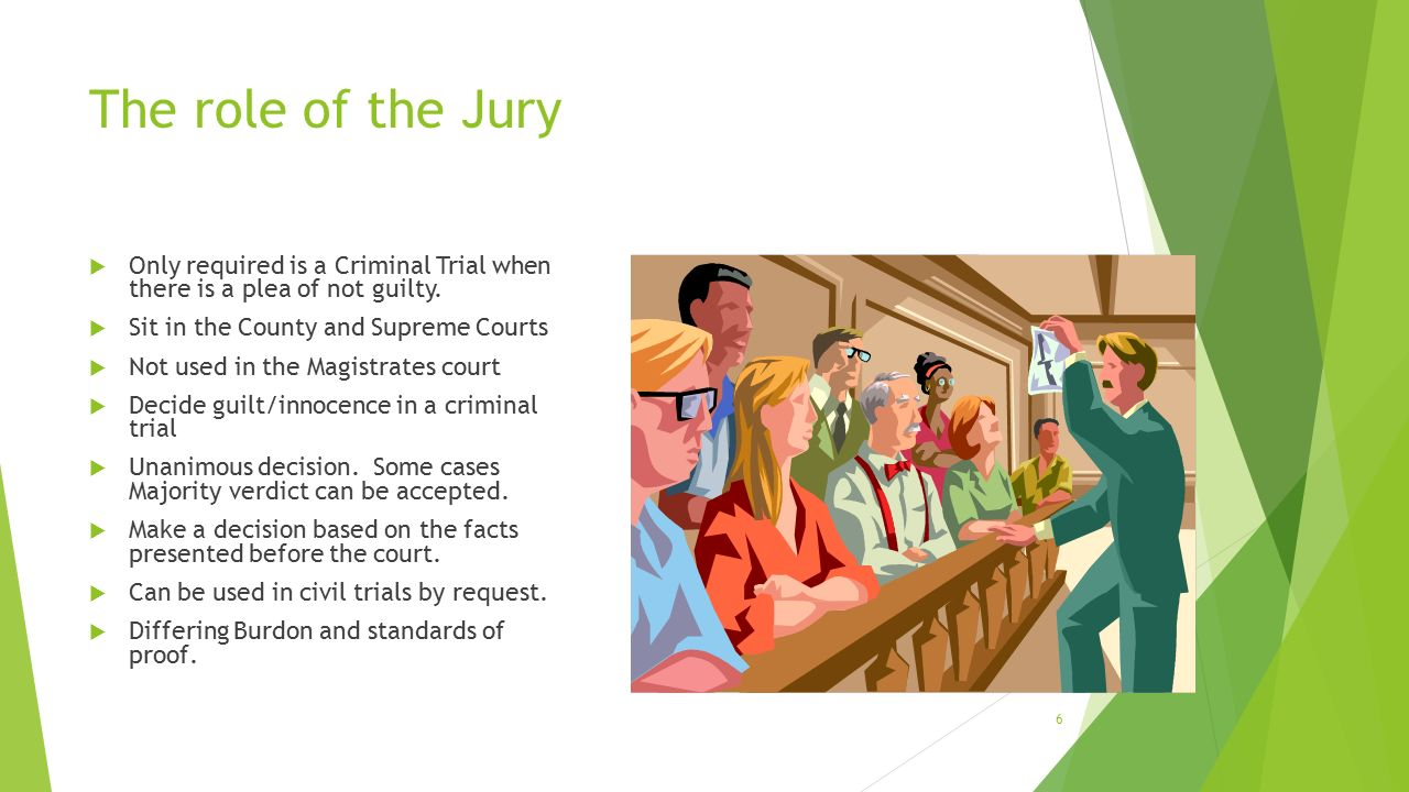 what is the role of jury Functions of judge and jury in negligence cases significant role--one which calls for frequent in trying to analyze the functions of judge and jury.