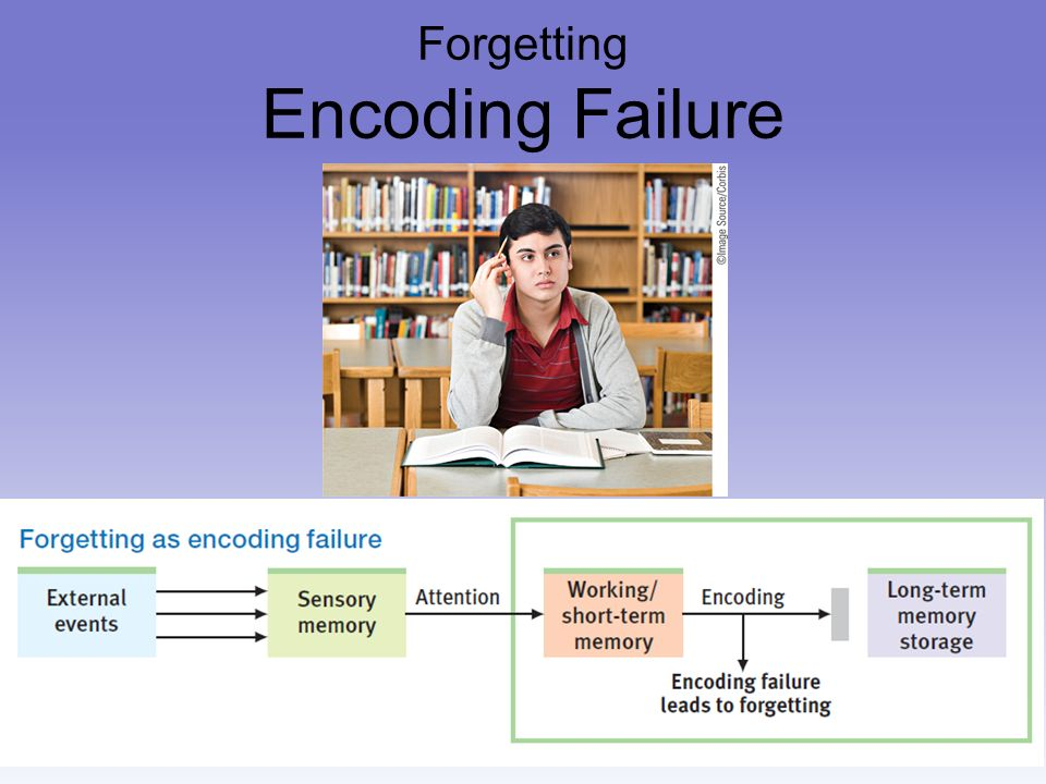 biggest failures in psychology