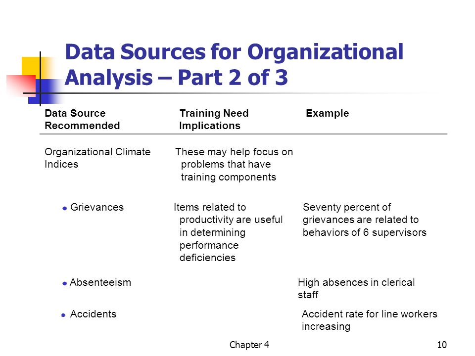 organizational analysis part 2 The study of organizational effectiveness has long  2) how new organizational analysis techniques can  especially when it is not forced upon them as part of an.