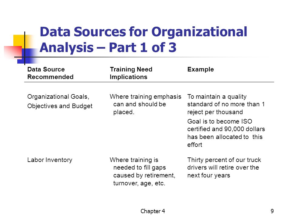 organization analysis Vrio analysis is an analytical technique briliant for the evaluation of the company's resources and thus the competitive advantage.
