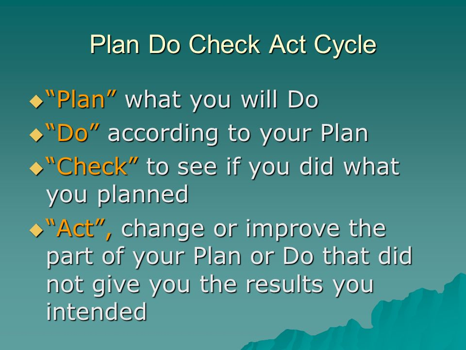 Plan Do Check Act Cycle Plan what you will Do