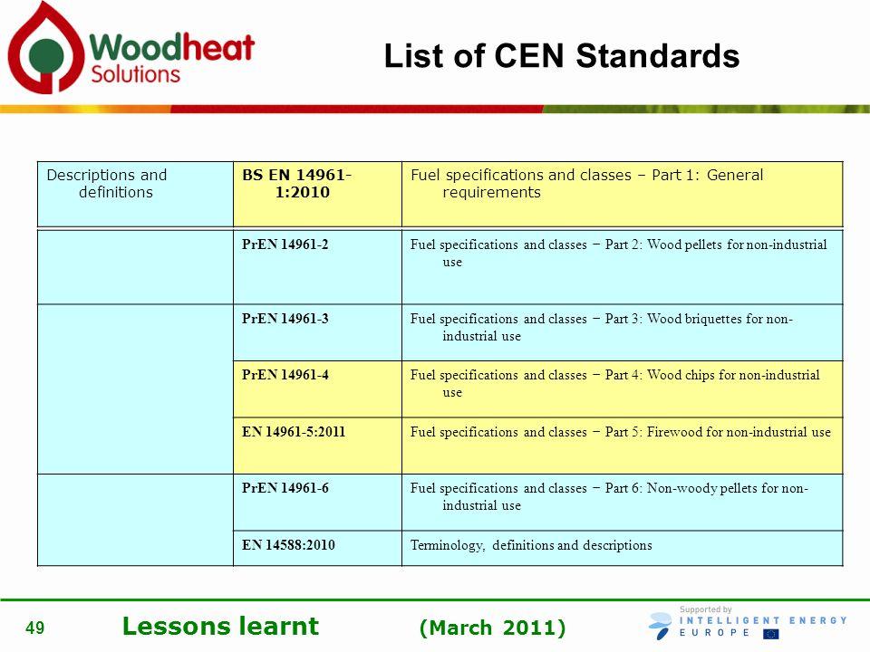 List of CEN Standards Descriptions and definitions BS EN 14961-1:2010