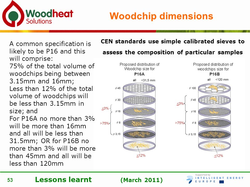 Woodchip dimensions CEN standards use simple calibrated sieves to assess the composition of particular samples.