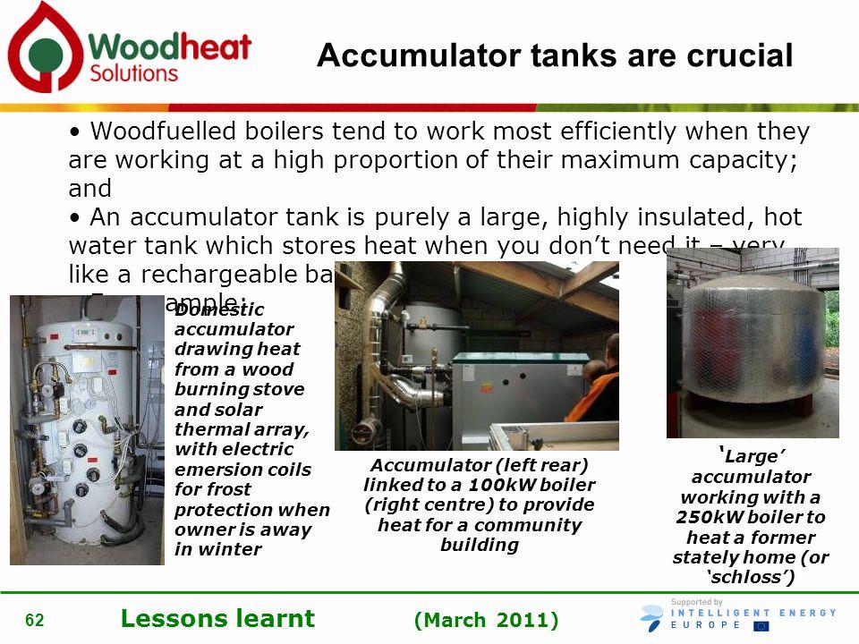 Accumulator tanks are crucial