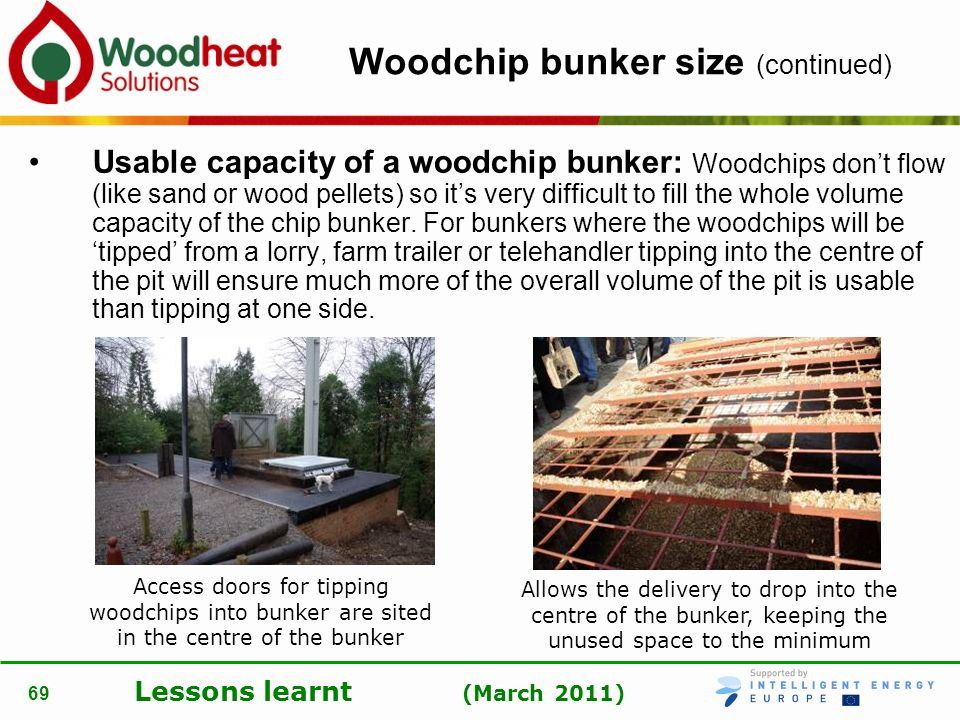 Woodchip bunker size (continued)