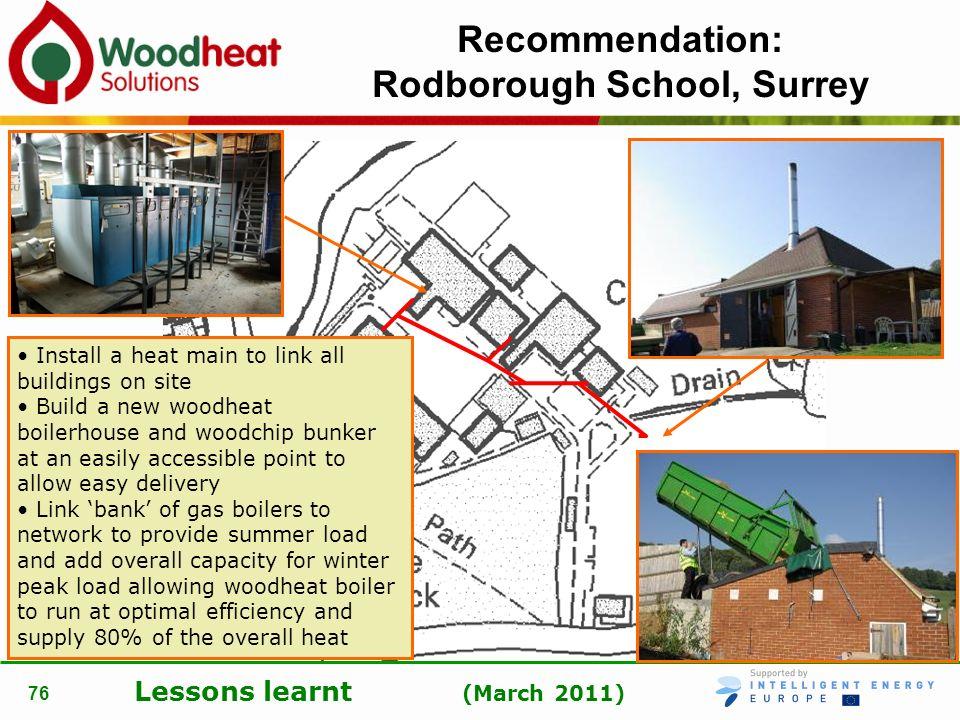 Recommendation: Rodborough School, Surrey