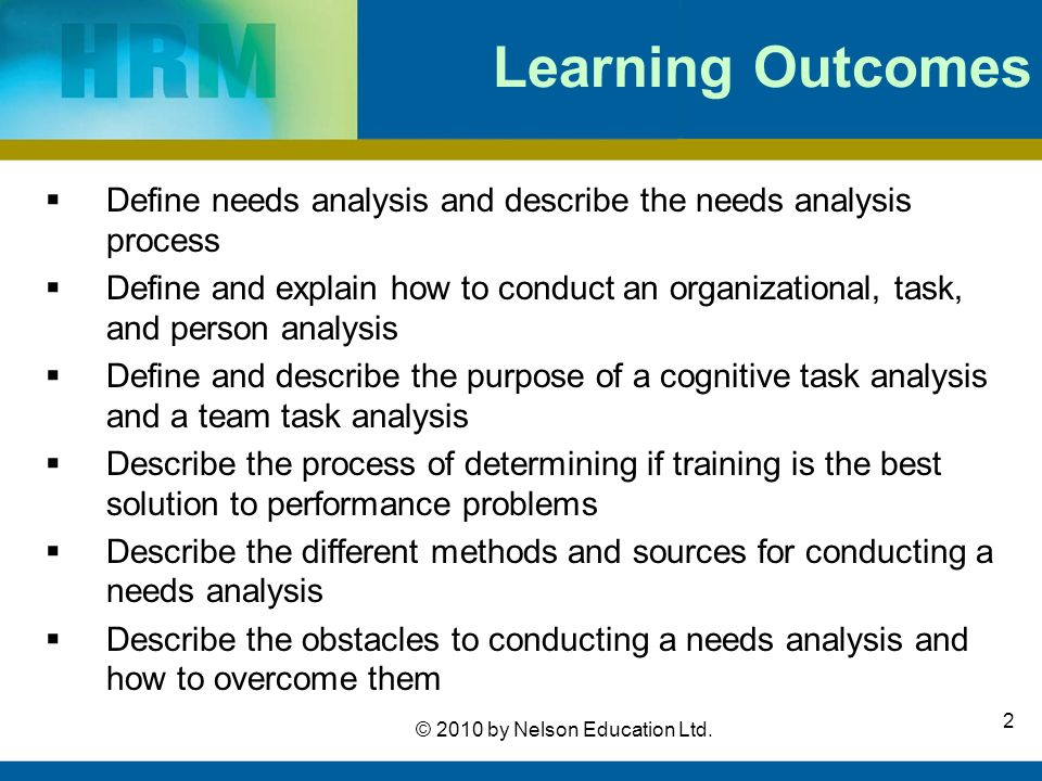 explain how the training needs for No matter what business or industry you are in the steps for an effective training process are the same and may be adapted anywhere  by determining training needs, an organization can decide what specific knowledge, skills, and attitudes are needed to improve the employee's performance in accordance with the company's standards.