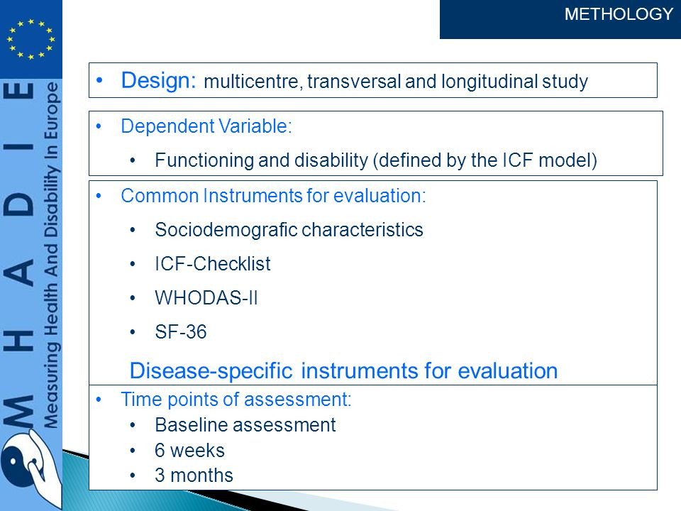 Design: multicentre, transversal and longitudinal study