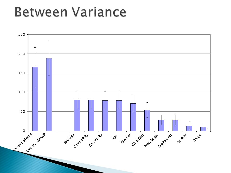 Between Variance